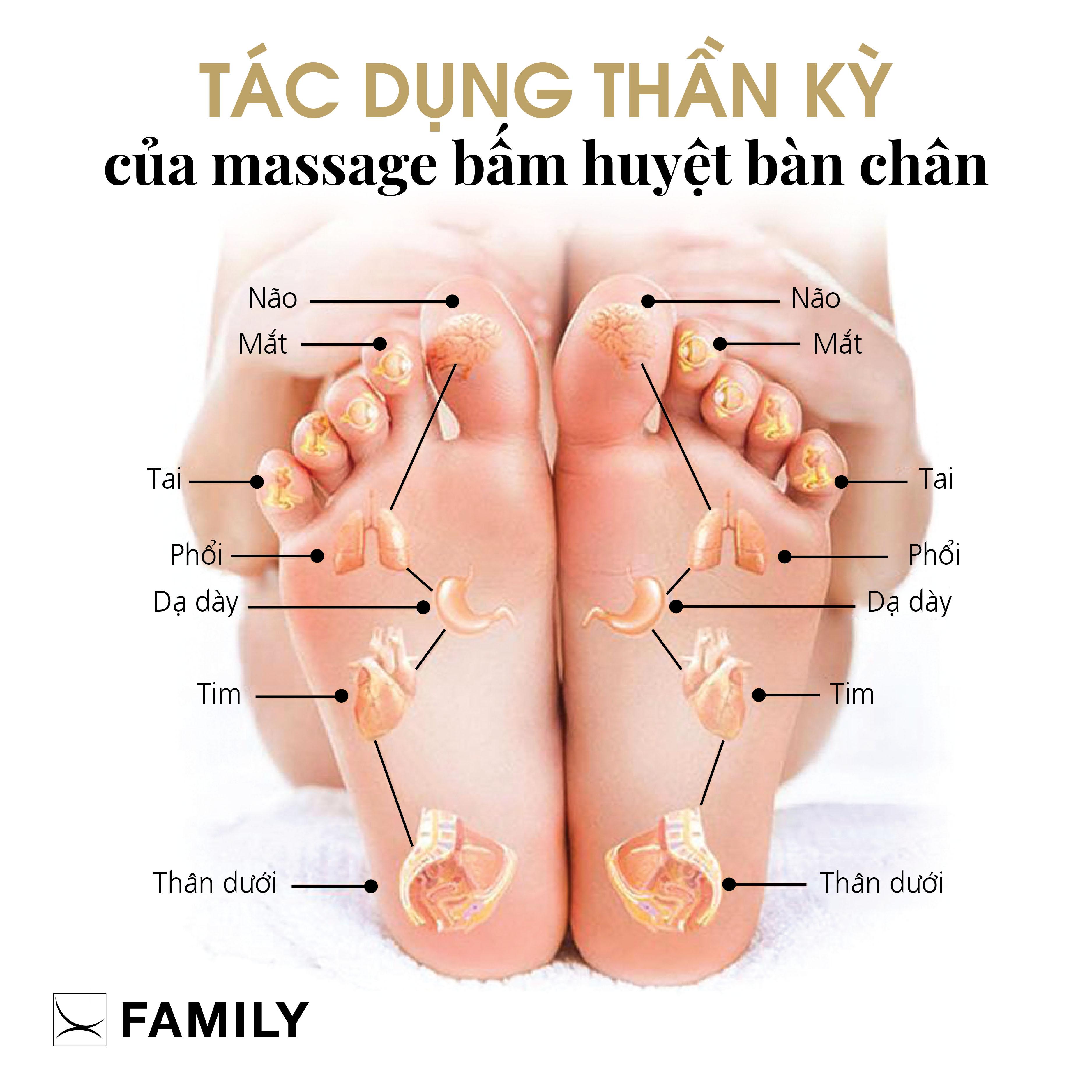 Tác dụng thần kỳ của massage bấm huyệt bàn chân