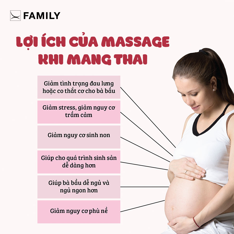 3 lợi ích của massage khi mang thai có thể bạn chưa biết
