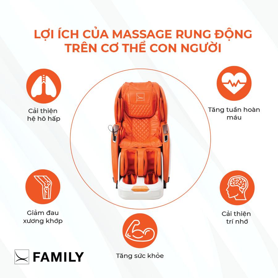 Lợi ích củamassage rung động trên cơ thể con người